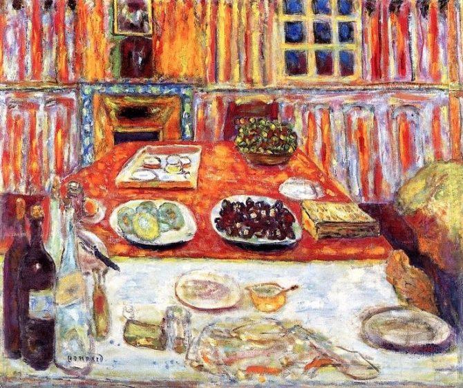 Pierre Bonnard Interior - Dining Room 1942-1946